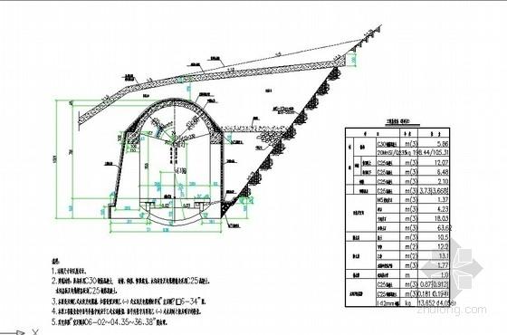 单线电化铁路拱形明洞衬砌施工设计图(全套)