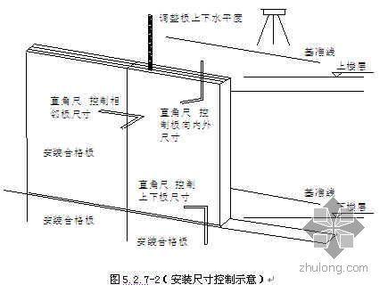 预制混凝土装饰挂板施工工法
