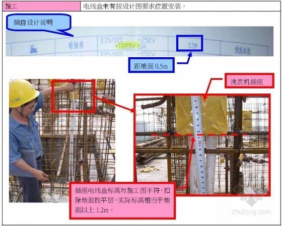 机电专业安装施工质量通病个案图文分析95页(安装必备)