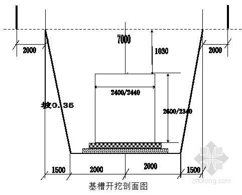 市政工程电缆排管敷设施工组织设计(实施性)