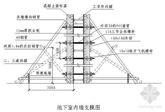 北京某大型医院病房楼施工组织设计