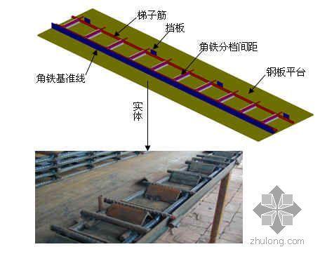 [山东]商住楼工程钢筋专项施工方案