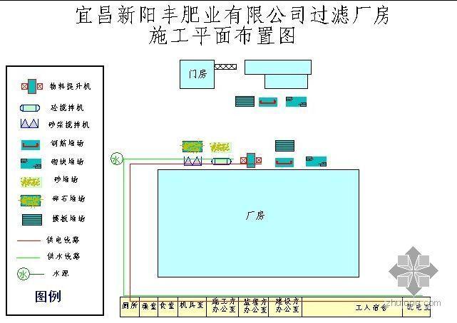湖北某化工厂房施工组织设计(框架)