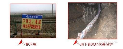 [江西]沪昆客运专线某标段大桥工程安全防护棚架施工方案(中铁)