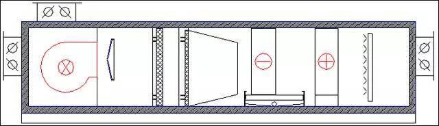 暖通初学者不要急,不同使用分类的空调箱功能段排布来啦!_11