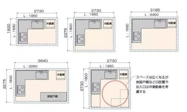 【干货】2018户型设计常用尺寸大汇总_1