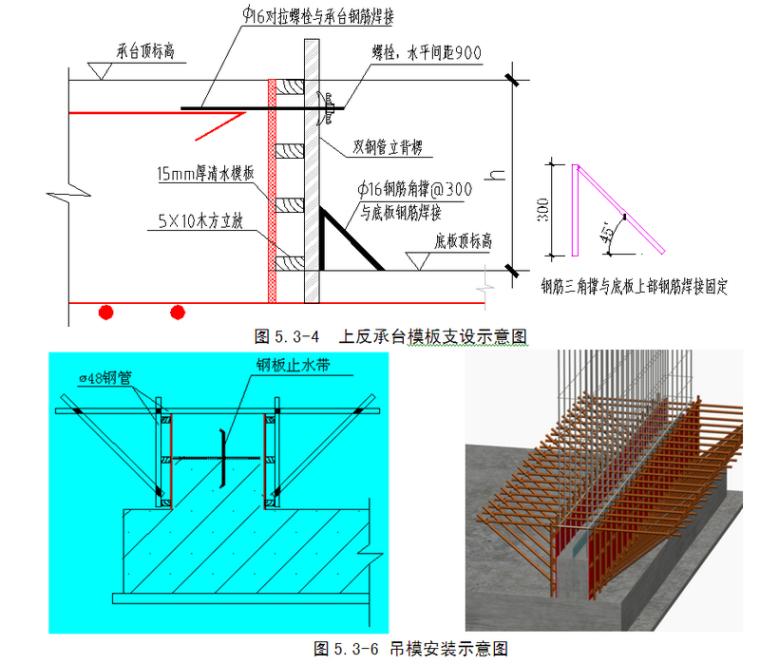 [天津]国际机场航站楼工程基础底板施工方案(70页,附图多)
