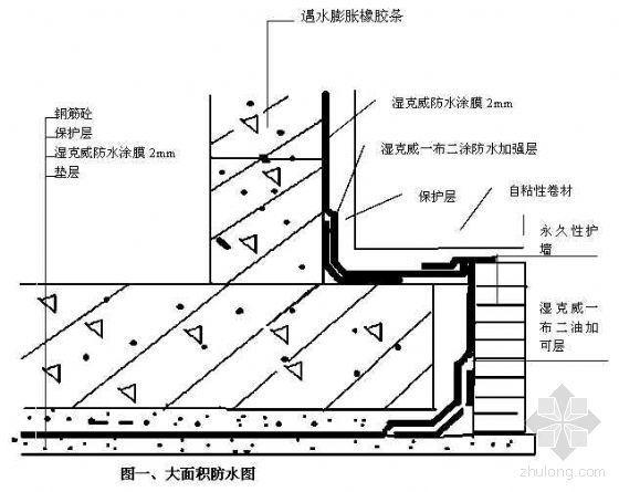 深圳某大型体育场馆工程防水施工方案(湿克威防水涂料)