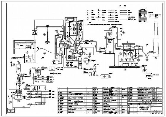 江苏某垃圾焚烧发电厂工艺流程图