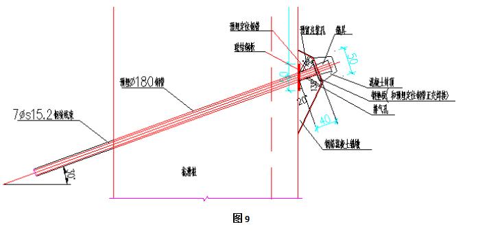 高边坡锚索灌浆专项施工方案(word,18页)