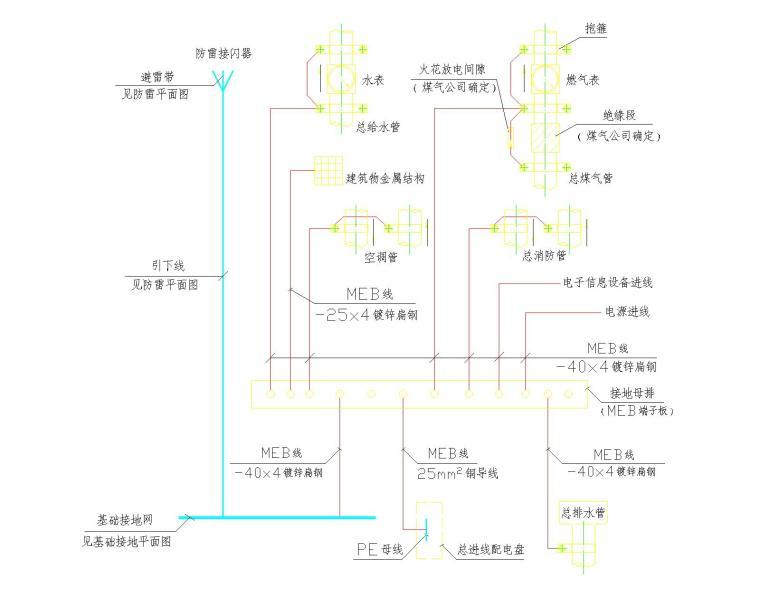 二层别墅电气及防雷图纸(含详细总等电位联结说明和建筑防雷说明)