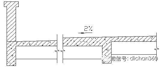 万科(全套)防水抗渗体系标准(五)