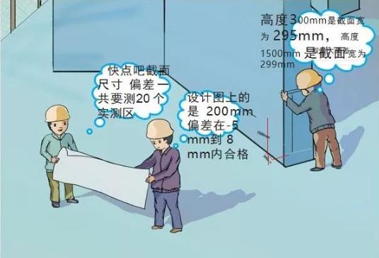 万科在建工程实测实量可视化体系(全套)