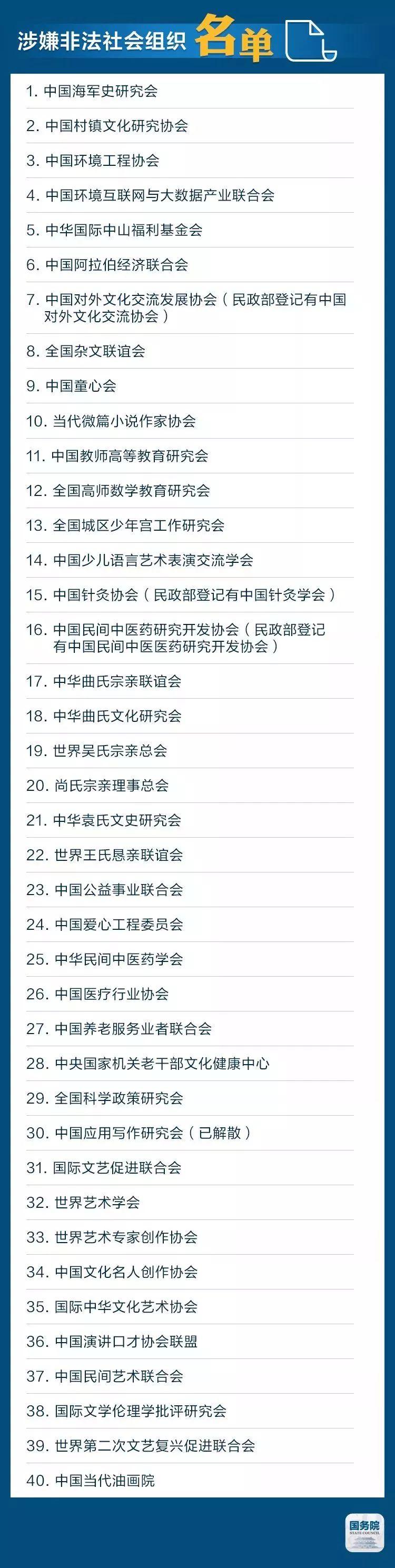 中国建筑业联合会等被认定为涉嫌非法组织,别上当!_4