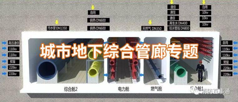 常见的自来水厂混凝试验方法和操作步骤