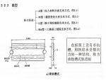 【中建】铁路工程质量检查(共127页)