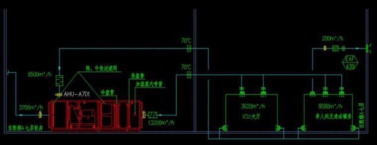 医院及手术室空调系统设计应用参考手册_33