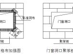 节能分部工程方案