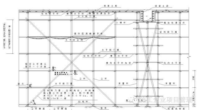 建筑工程支模架搭设控制要点_14