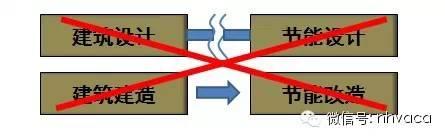 [珍藏版]暖通空调系统的设计与运行实践_33