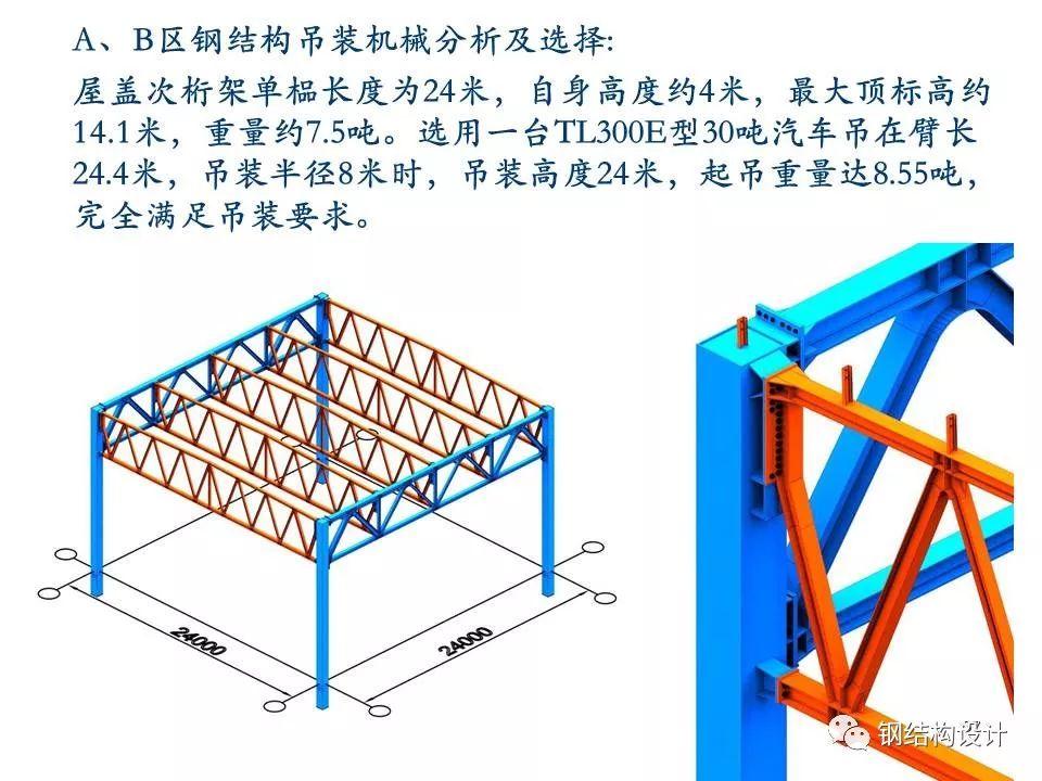 某厂房钢结构制作、安装方案(值得收藏)_37