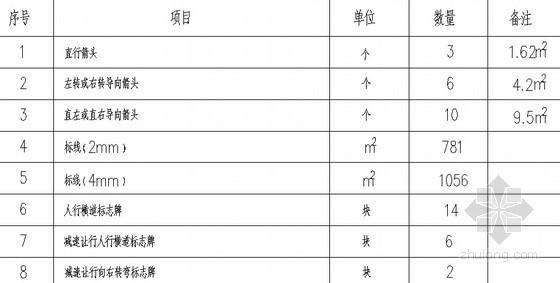 交通主要工程数量表