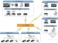 高清视频监控项目弱电系统技术方案