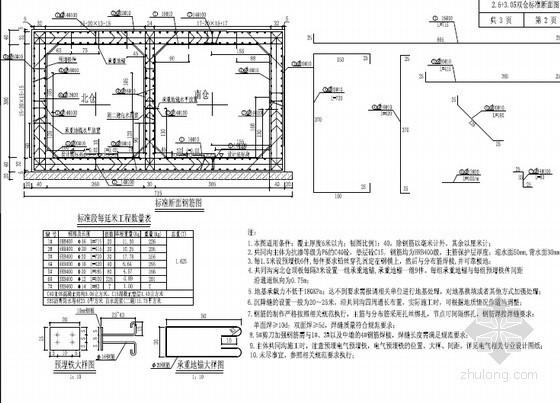 市政地下综合管廊结构图4张(2.6+3.05双仓标准断面图)