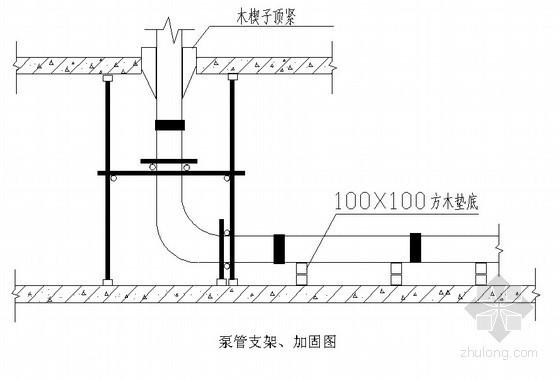 泵送混凝土施工技术交底(节点详图)