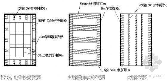 北京某医院病房楼模板施工方案