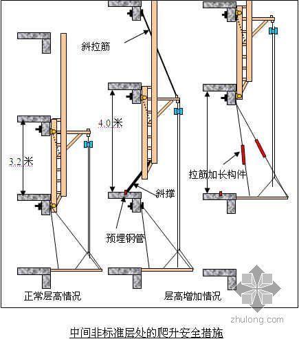 宁波某超高层商业广场安全技术措施(附图)