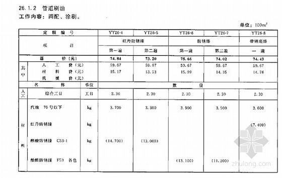 2006年版电力建设工程预算定额 第1册 建筑工程(下册)