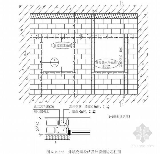 MS密实薄壁填充砌块砌筑施工工法(2008年)