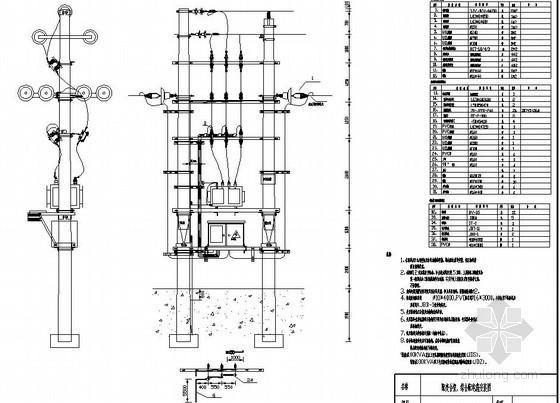 配变台架及综合配电箱安装图