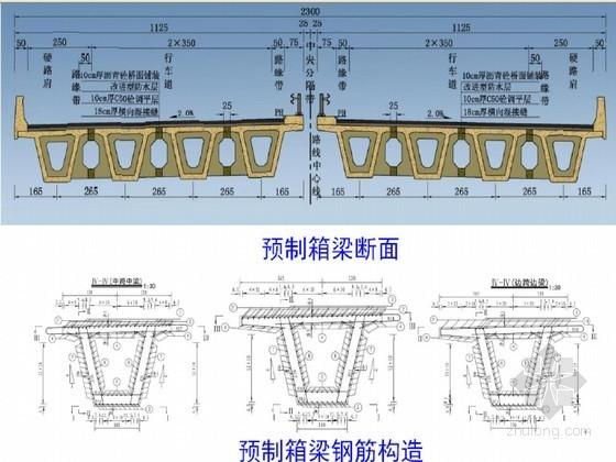 [优秀QC]提高预制箱梁钢筋保护层合格率