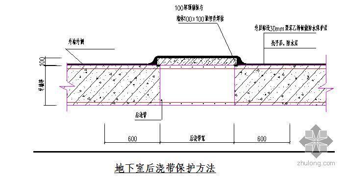长沙某高层住宅混凝土施工方案(泵送)