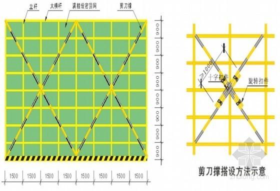 [天津]高层医院悬挑脚手架施工方案(最大悬挑高度19.5m)