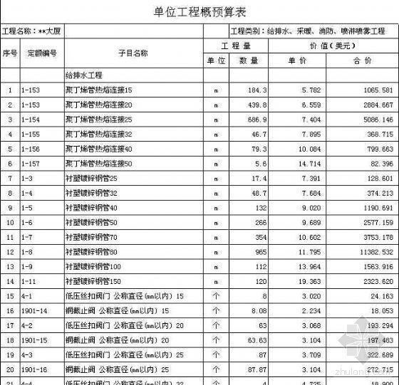 北京某五星级宾馆(26层)给排水、采暖、消防工程预算书