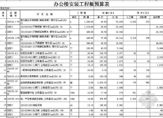 北京某办公楼给排水管道安装工程概预算表