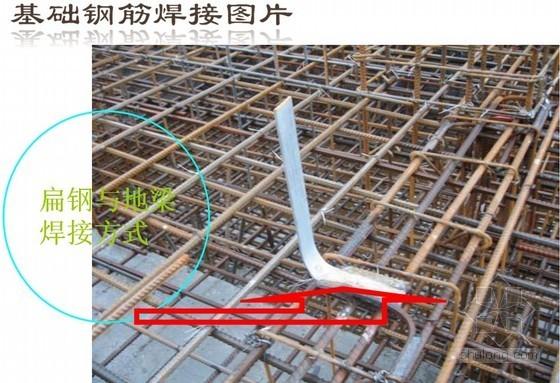 主体地下室结构施工预留预埋安装施工质量要求(PPT)