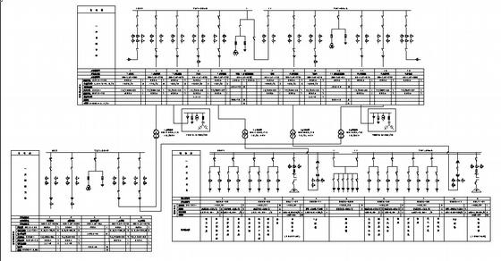 某煤矿变电所双电源供电系统图