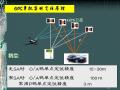 工程测量学GPS原理及应用讲义194页(PPT)