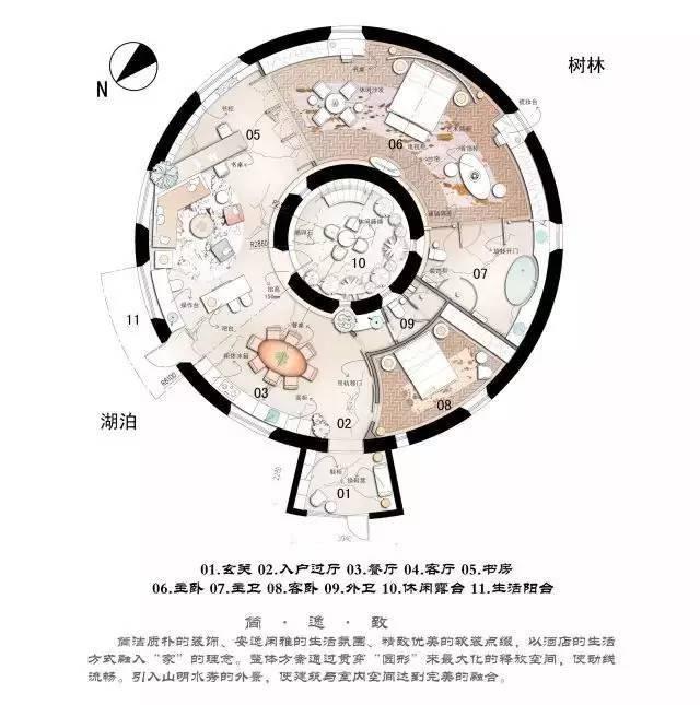 深度解析!一个圆形户型的15个高超方案!_6