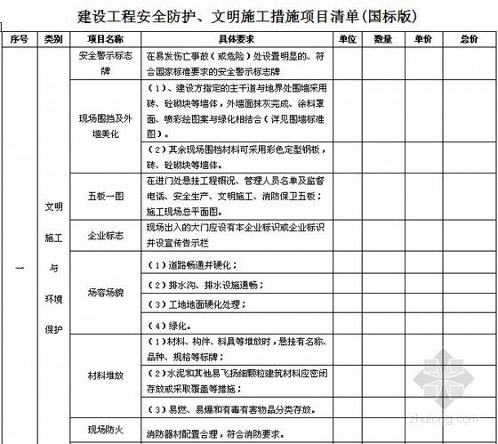 [沈阳]酒店消防系统工程招标文件(2012)