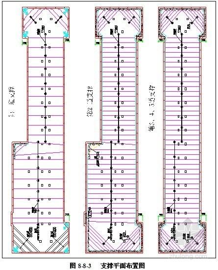 [广东]地铁车站深基坑开挖支护施工方案(钢支撑)