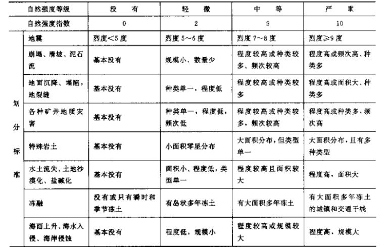 中国地质学(扩编版)扫描版_7