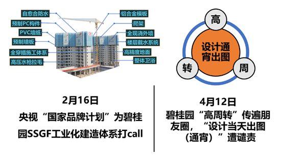 广场绿地规划设计原则