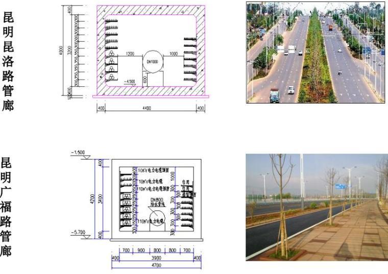 《城市综合管廊工程技术规范》GB50838-2015解读讲义