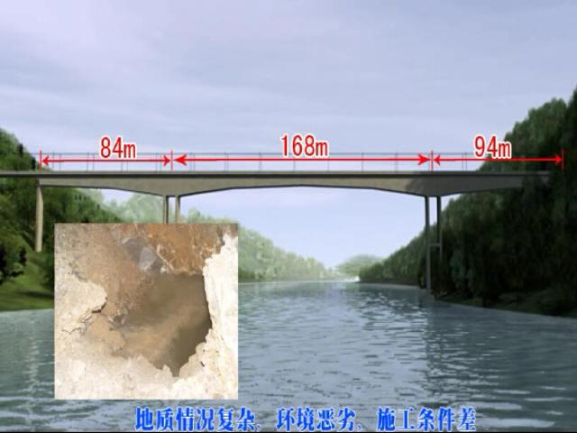铁路工程创鲁班奖汇报视频(5分钟)