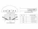 复杂地质条件高瓦斯隧道施工工法